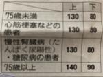 血圧.png